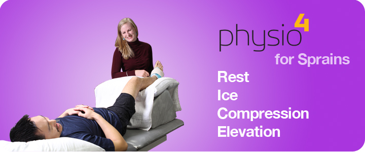 Rest, Ice, Compression, Elevation